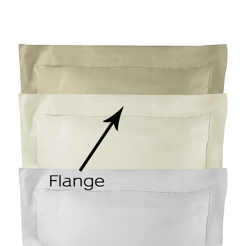 A flange is a decorative edge used in bedding
