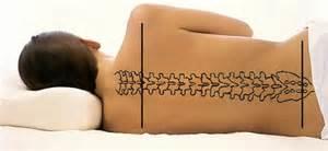Proper spine alignment