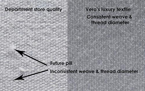 Costco And Sam 39 S Club Bed Sheets Vs Vero Linens